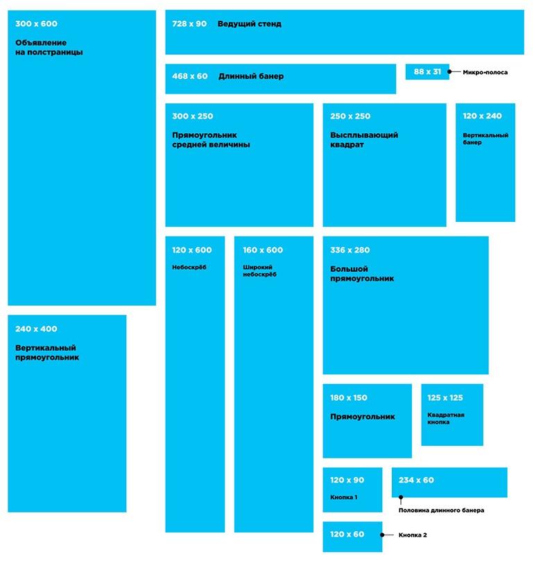 Красивый рекламный баннер для сайта: размеры рекламных баннеров на сайт