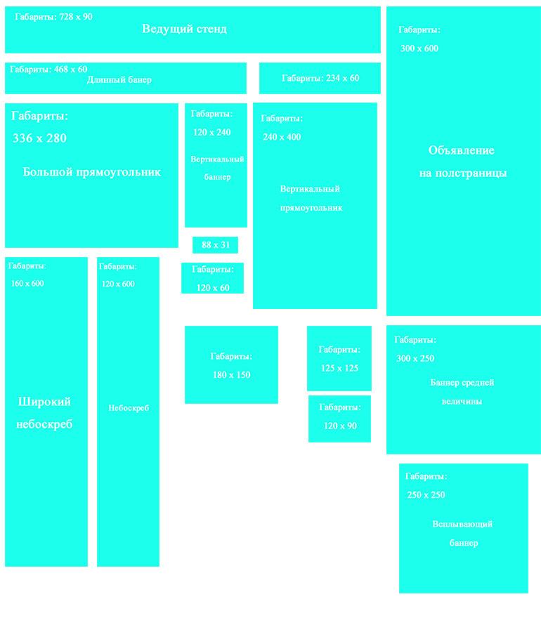Размеры рекламных баннеров для сайта