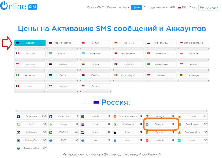 Покупка виртуальной сим карты для регистрации в телеграм