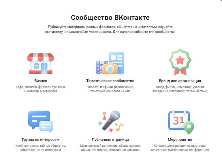 Тематики создаваемых сообществ Вконтакте