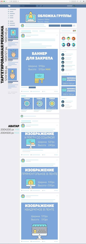 Габариты изображений для оформления группы или сообщества ВКонтакте
