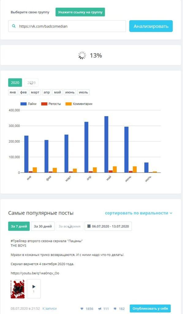 Статистика чужой группы в SMMbox